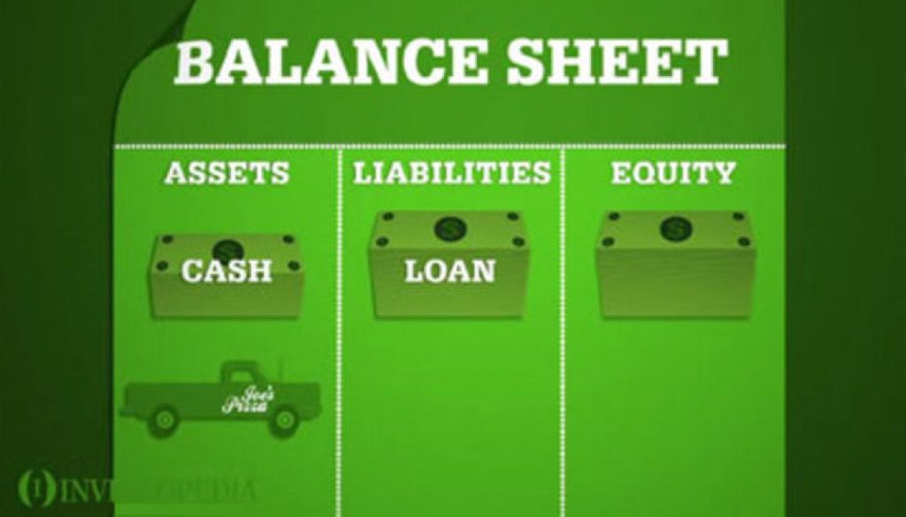 Analyzing Balance Sheets