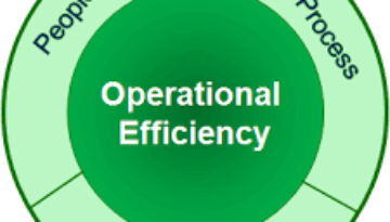 Efficient Finance and Accounting Operations